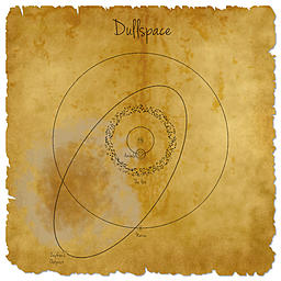 Dullspace Chart Symbols    A map of my sphere using symbols instead of planets...edges around the paper aren't my favorite but I like the paper...